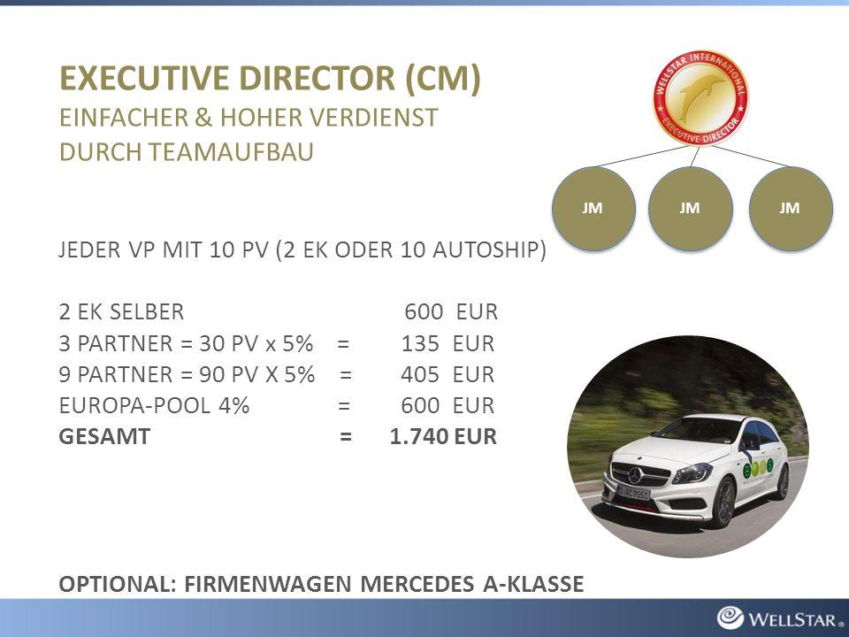 EXECUTIVE DIRECTOR (CM) EINFACHER & HOHER VERDIENST DURCH TEAMAUFBAU JEDER VP MIT 10 PV (2 EK ODER 10 AUTOSHIP) 2 EK SELBER 600 EUR 3 PARTNER = 30 PV x 5% = 135 EUR 9 PARTNER = 90 PV X 5% = 405 EUR EUROPA-POOL 4% = 600 EUR GESAMT = 1.740 EUR OPTIONAL: FIRMENWAGEN MERCEDES A-KLASSE JM