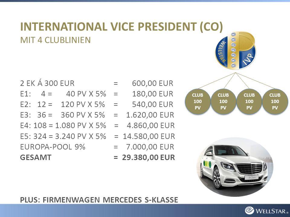 INTERNATIONAL VICE PRESIDENT (CO) MIT 4 CLUBLINIEN 2 EK Á 300 EUR = 600,00 EUR E1: 4 = 40 PV X 5%= 180,00 EUR E2: 12 = 120 PV X 5%= 540,00 EUR E3: 36 = 360 PV X 5%= 1.620,00 EUR E4: 108 = 1.080 PV X 5% = 4.860,00 EUR E5: 324 = 3.240 PV X 5% = 14.580,00 EUR EUROPA-POOL 9% = 7.000,00 EUR GESAMT= 29.380,00 EUR PLUS: FIRMENWAGEN MERCEDES S-KLASSE CLUB 100 PV CLUB 100 PV CLUB 100 PV CLUB 100 PV CLUB 100 PV CLUB 100 PV CLUB 100 PV CLUB 100 PV