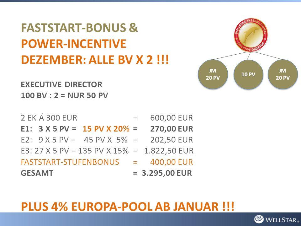 FASTSTART-BONUS & POWER-INCENTIVE DEZEMBER: ALLE BV X 2 !!.