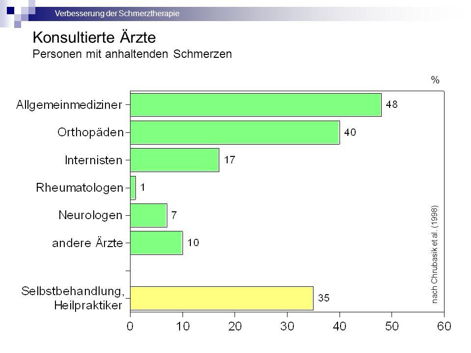 Verbesserung der Schmerztherapie nach Chrubasik et al. (1998) % Konsultierte Ärzte Personen mit anhaltenden Schmerzen
