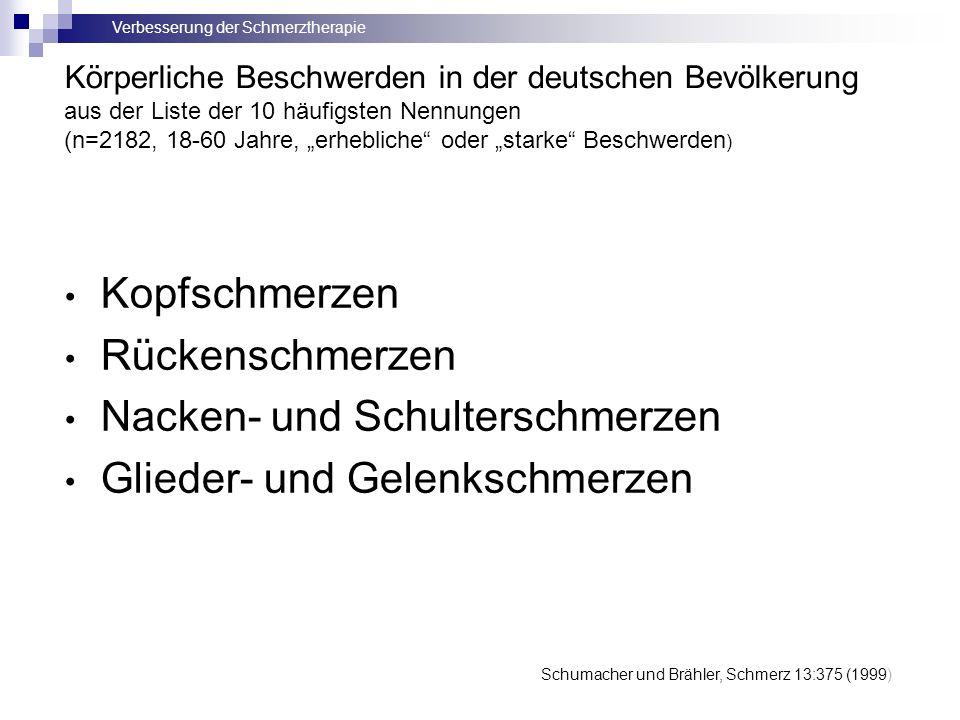 """Verbesserung der Schmerztherapie Kopfschmerzen Rückenschmerzen Nacken- und Schulterschmerzen Glieder- und Gelenkschmerzen Schumacher und Brähler, Schmerz 13:375 (1999) Körperliche Beschwerden in der deutschen Bevölkerung aus der Liste der 10 häufigsten Nennungen (n=2182, 18-60 Jahre, """"erhebliche oder """"starke Beschwerden )"""