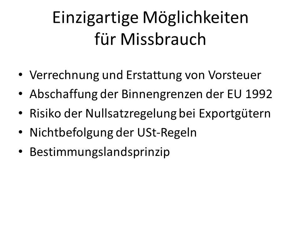 Werte (Keen, Smiths in IMF Working paper 2007) Klarheit Einfachheit Weniger richterliche Auslegung.