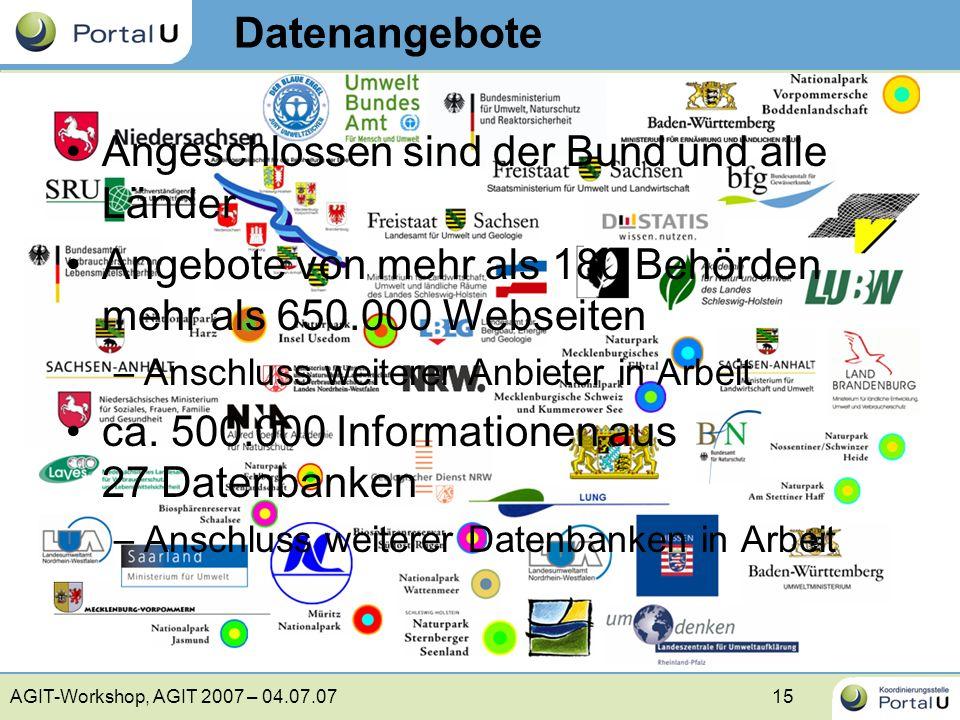 AGIT-Workshop, AGIT 2007 – 04.07.0715 Angeschlossen sind der Bund und alle Länder Angebote von mehr als 180 Behörden mehr als 650.000 Webseiten –Ansch