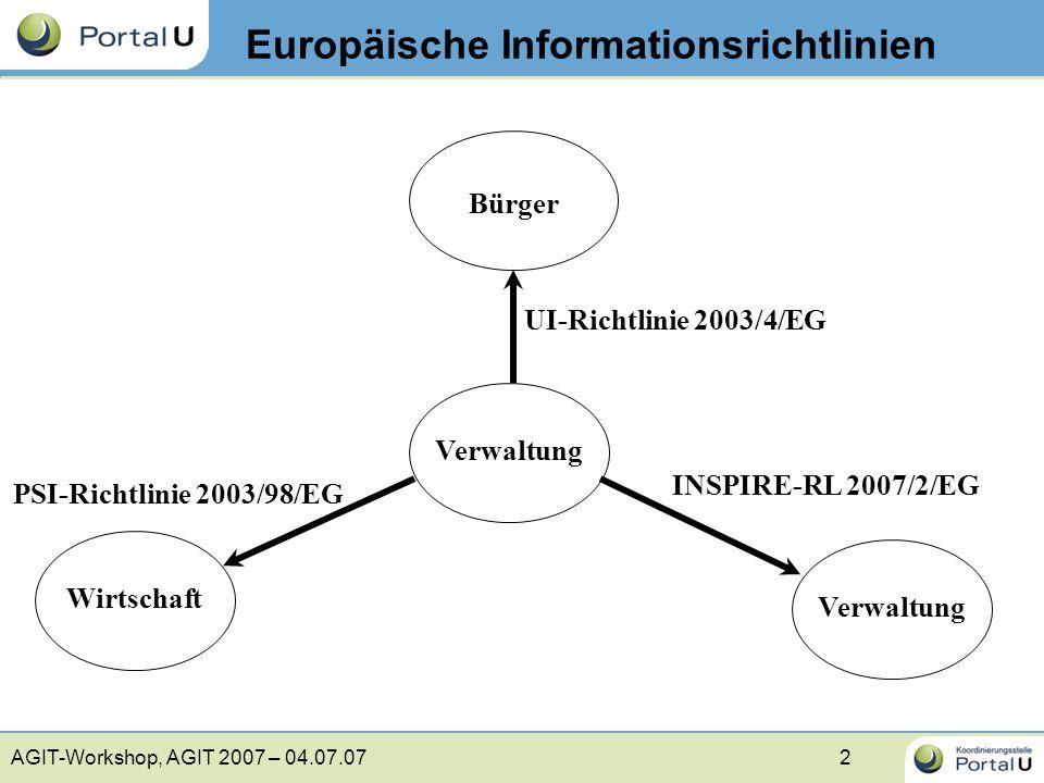 AGIT-Workshop, AGIT 2007 – 04.07.072 Europäische Informationsrichtlinien Verwaltung Bürger WirtschaftVerwaltung PSI-Richtlinie 2003/98/EG UI-Richtlini