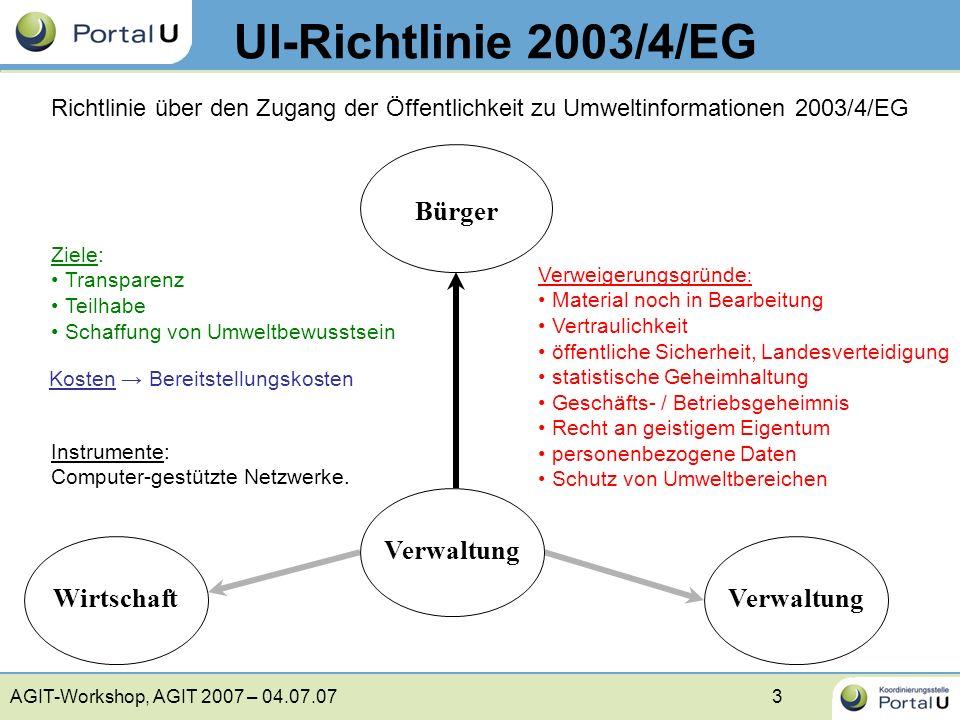 AGIT-Workshop, AGIT 2007 – 04.07.073 Verwaltung Bürger WirtschaftVerwaltung UI-Richtlinie 2003/4/EG Ziele: Transparenz Teilhabe Schaffung von Umweltbe