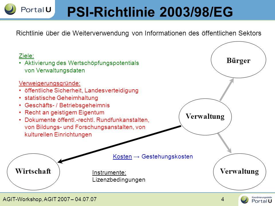 AGIT-Workshop, AGIT 2007 – 04.07.074 Ziele: Aktivierung des Wertschöpfungspotentials von Verwaltungsdaten Verweigerungsgründe: öffentliche Sicherheit,