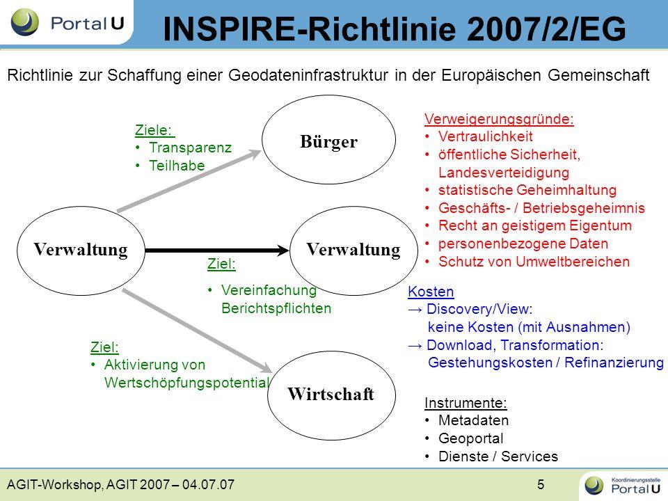 """AGIT-Workshop, AGIT 2007 – 04.07.076 UI-Richtlinie 2003/4/EG """"Zugang der Öffentlichkeit zu Umweltinformationen erweitert den Anspruch der Bürgerinnen und Bürger auf Information verpflichtet die Behörden, Umweltinformation aktiv zu verbreiten (insbes."""