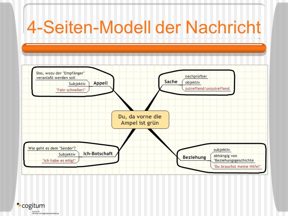4-Seiten-Modell der Nachricht