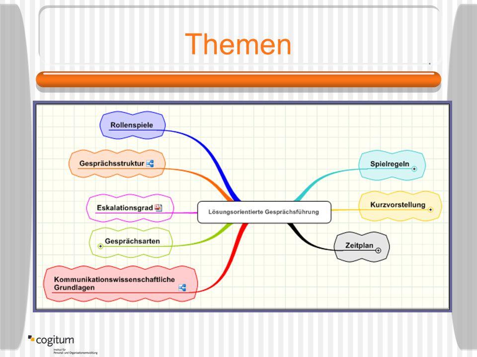 Teufelskreis-Modell