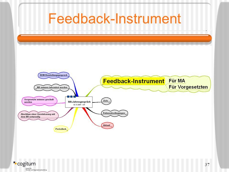 37 Feedback-Instrument