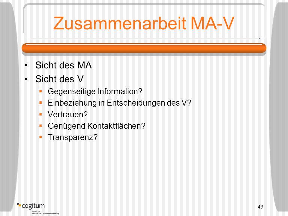 43 Zusammenarbeit MA-V Sicht des MA Sicht des V  Gegenseitige Information.