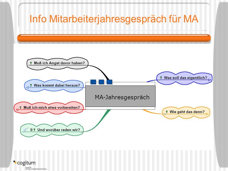 Info Mitarbeiterjahresgespräch für MA MA-Jahresgespräch