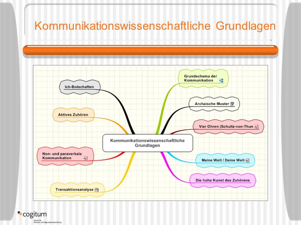 Kommunikationswissenschaftliche Grundlagen