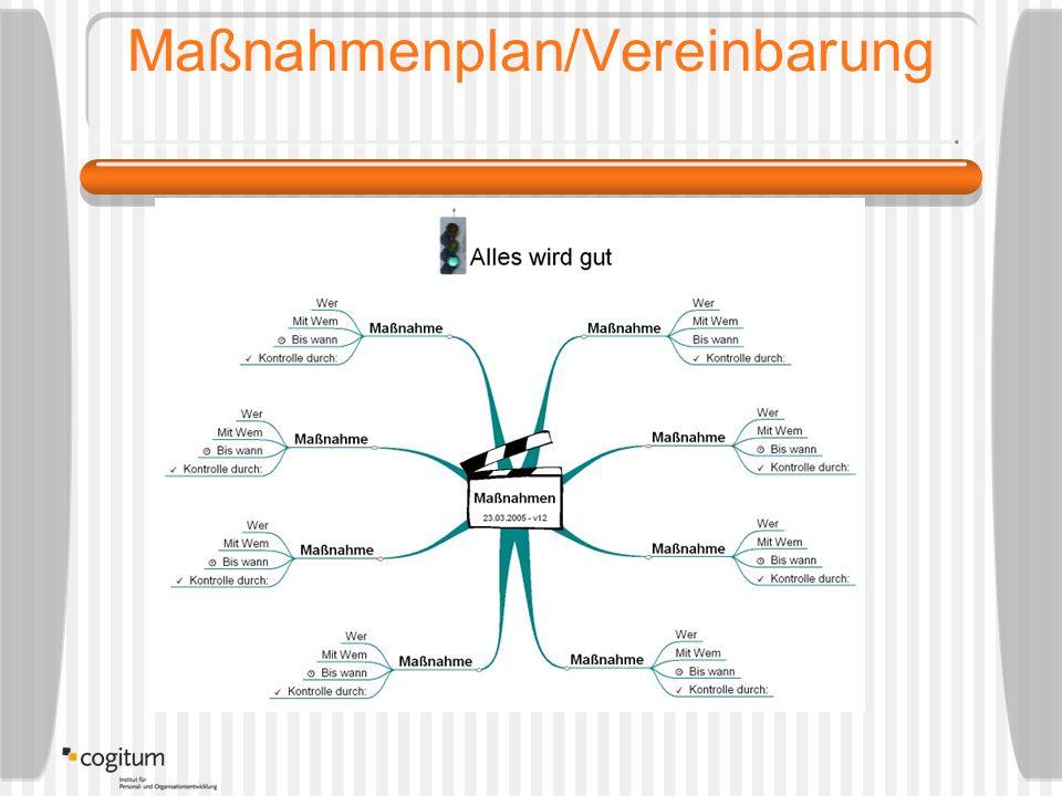 Maßnahmenplan/Vereinbarung