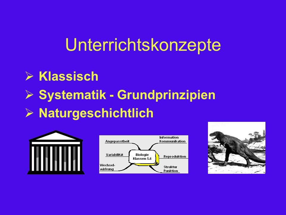 Unterrichtskonzepte  Klassisch  Systematik - Grundprinzipien  Naturgeschichtlich