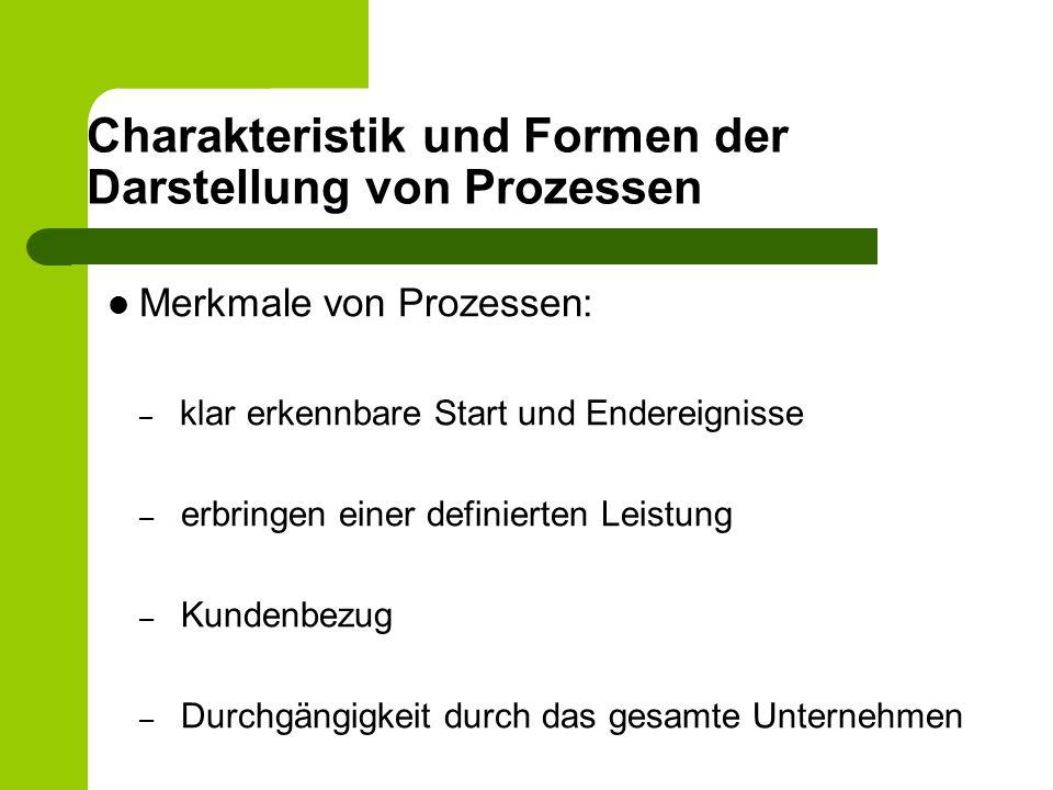 Charakteristik und Formen der Darstellung von Prozessen Merkmale von Prozessen: – klar erkennbare Start und Endereignisse – erbringen einer definierte