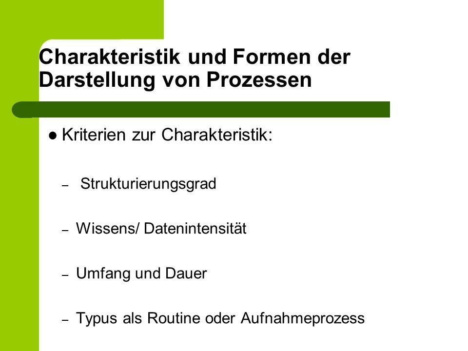 Charakteristik und Formen der Darstellung von Prozessen Kriterien zur Charakteristik: – Strukturierungsgrad – Wissens/ Datenintensität – Umfang und Dauer – Typus als Routine oder Aufnahmeprozess