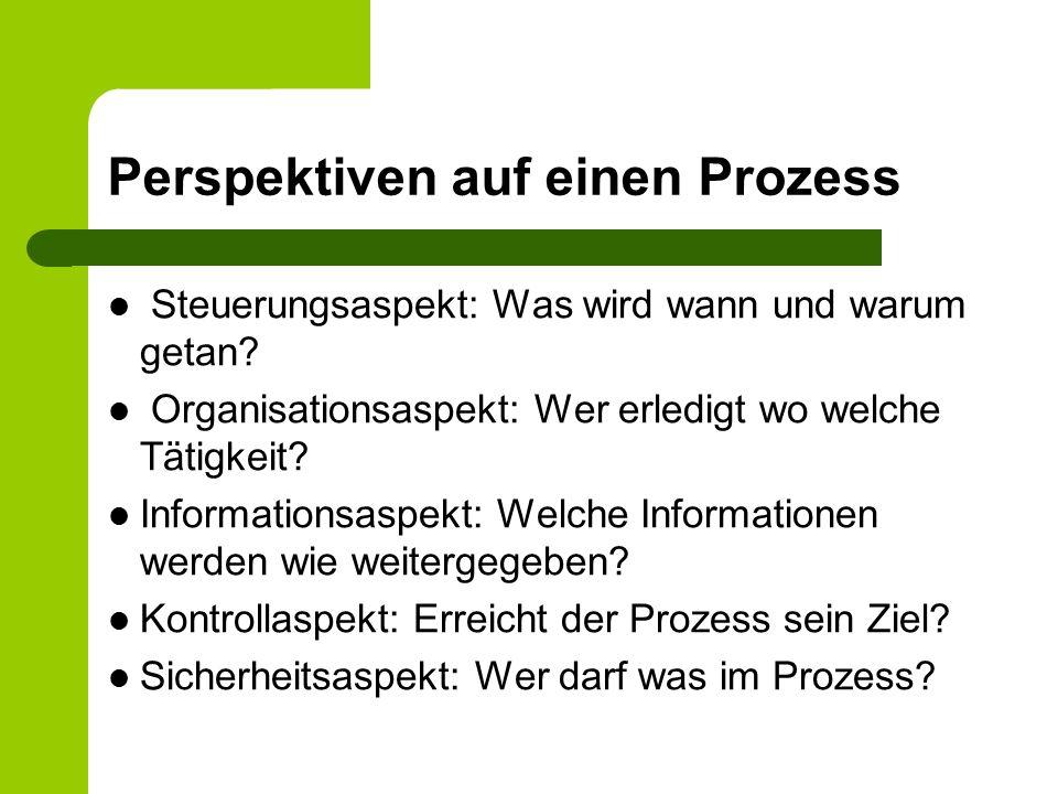 Perspektiven auf einen Prozess Steuerungsaspekt: Was wird wann und warum getan? Organisationsaspekt: Wer erledigt wo welche Tätigkeit? Informationsasp