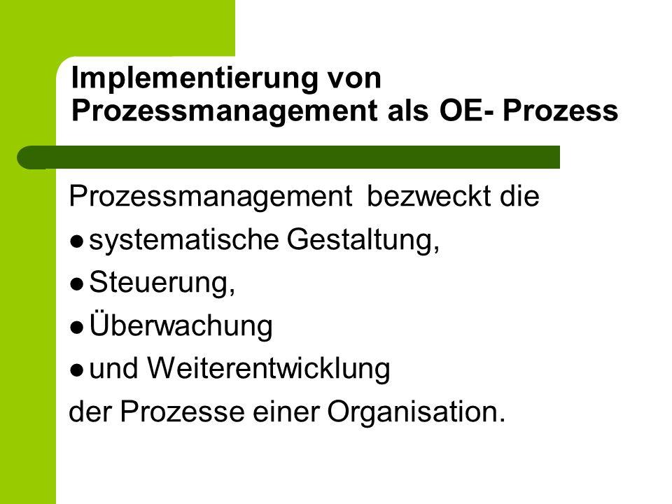Implementierung von Prozessmanagement als OE- Prozess Prozessmanagement bezweckt die systematische Gestaltung, Steuerung, Überwachung und Weiterentwic