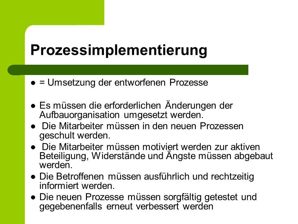 Prozessimplementierung = Umsetzung der entworfenen Prozesse Es müssen die erforderlichen Änderungen der Aufbauorganisation umgesetzt werden. Die Mitar
