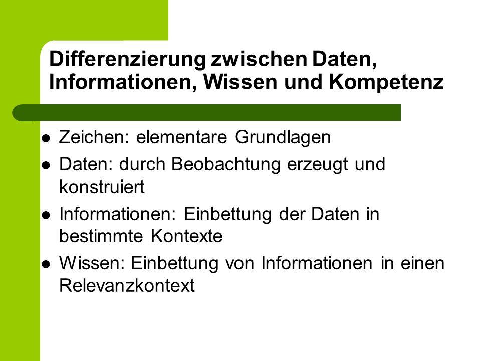 Differenzierung zwischen Daten, Informationen, Wissen und Kompetenz Zeichen: elementare Grundlagen Daten: durch Beobachtung erzeugt und konstruiert Informationen: Einbettung der Daten in bestimmte Kontexte Wissen: Einbettung von Informationen in einen Relevanzkontext