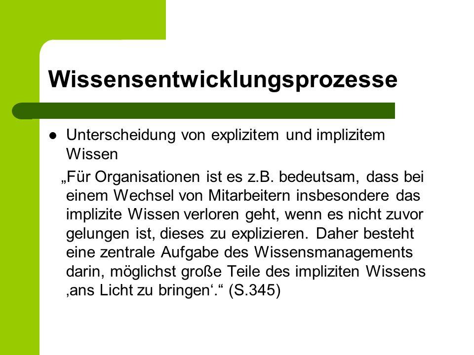 """Wissensentwicklungsprozesse Unterscheidung von explizitem und implizitem Wissen """"Für Organisationen ist es z.B."""