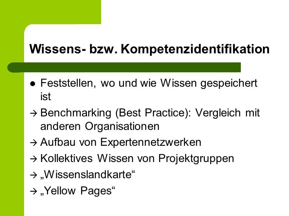 Wissens- bzw. Kompetenzidentifikation Feststellen, wo und wie Wissen gespeichert ist  Benchmarking (Best Practice): Vergleich mit anderen Organisatio