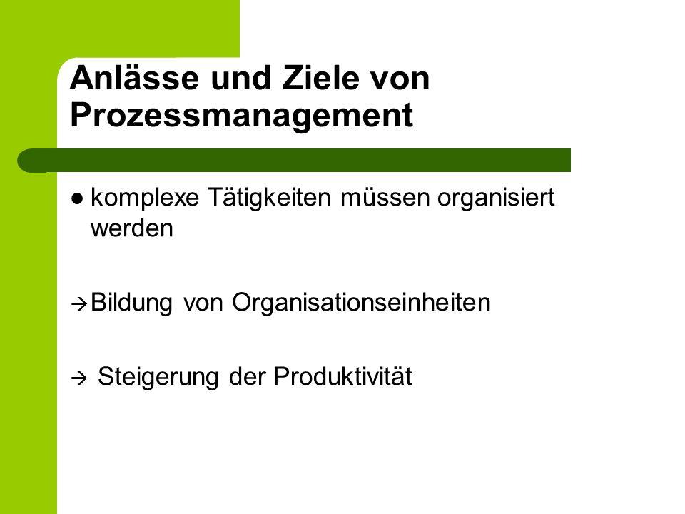Anlässe und Ziele von Prozessmanagement komplexe Tätigkeiten müssen organisiert werden  Bildung von Organisationseinheiten  Steigerung der Produktivität