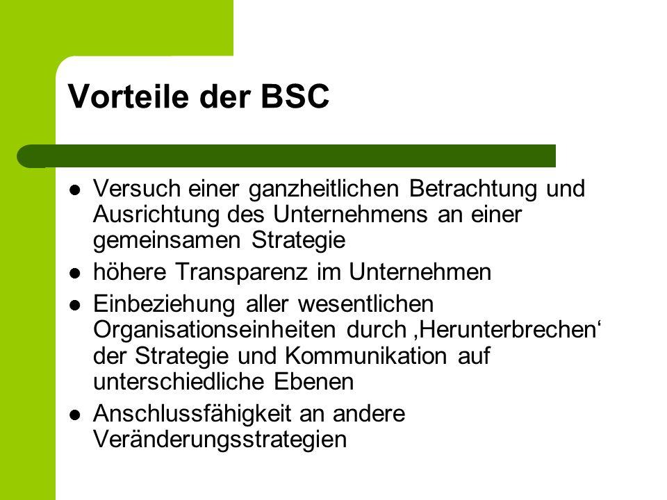 Vorteile der BSC Versuch einer ganzheitlichen Betrachtung und Ausrichtung des Unternehmens an einer gemeinsamen Strategie höhere Transparenz im Untern