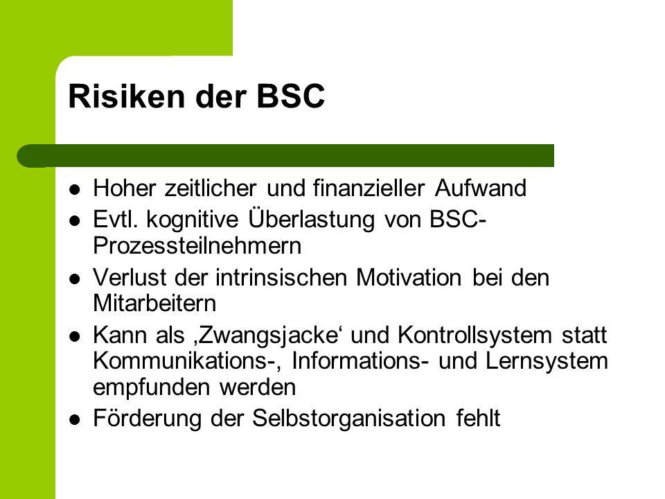 Risiken der BSC Hoher zeitlicher und finanzieller Aufwand Evtl. kognitive Überlastung von BSC- Prozessteilnehmern Verlust der intrinsischen Motivation