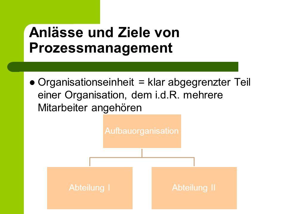 Anlässe und Ziele von Prozessmanagement Organisationseinheit = klar abgegrenzter Teil einer Organisation, dem i.d.R. mehrere Mitarbeiter angehören Auf