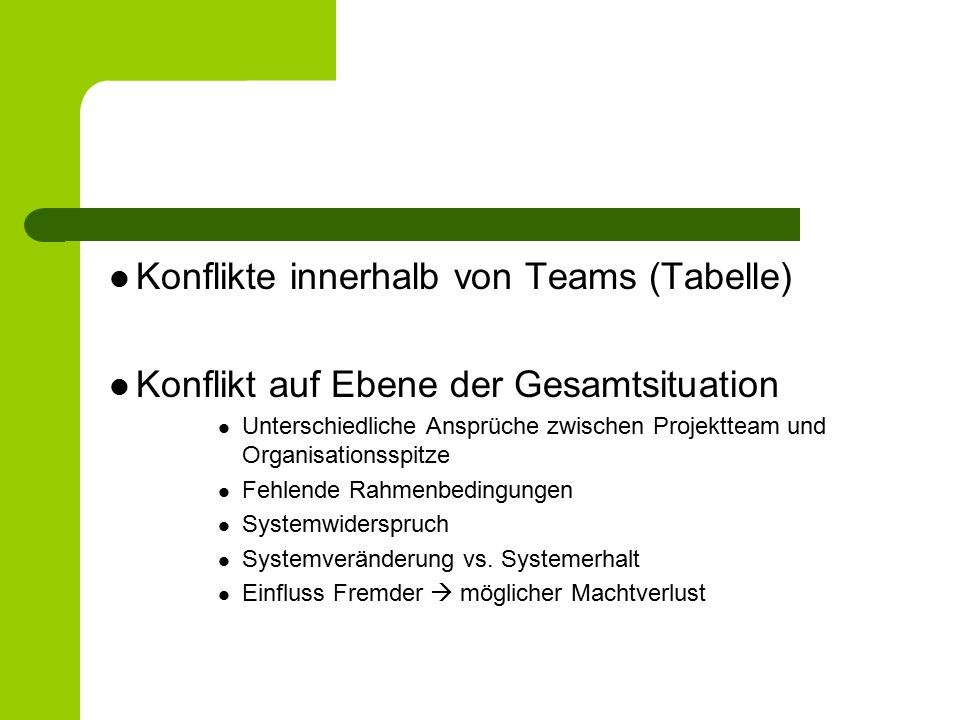 Konflikte innerhalb von Teams (Tabelle) Konflikt auf Ebene der Gesamtsituation Unterschiedliche Ansprüche zwischen Projektteam und Organisationsspitze Fehlende Rahmenbedingungen Systemwiderspruch Systemveränderung vs.