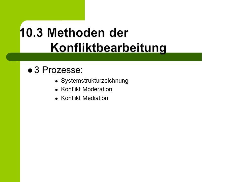 3 Prozesse: Systemstrukturzeichnung Konflikt Moderation Konflikt Mediation