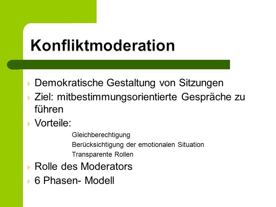  Demokratische Gestaltung von Sitzungen  Ziel: mitbestimmungsorientierte Gespräche zu führen  Vorteile:  Gleichberechtigung  Berücksichtigung der emotionalen Situation  Transparente Rollen  Rolle des Moderators  6 Phasen- Modell