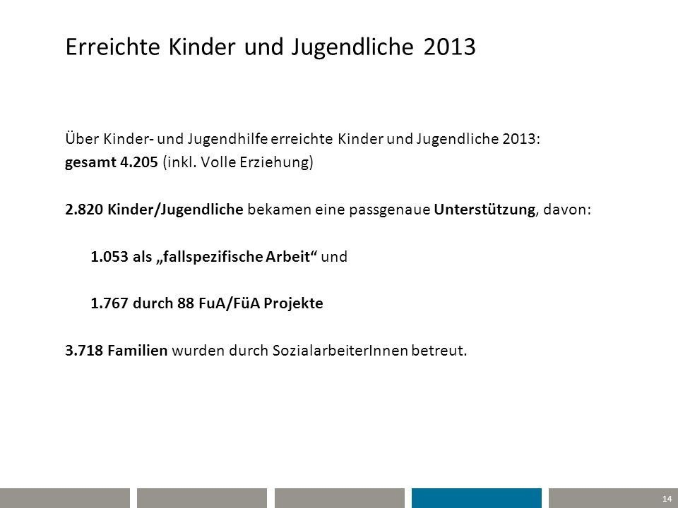 14 Erreichte Kinder und Jugendliche 2013 Über Kinder- und Jugendhilfe erreichte Kinder und Jugendliche 2013: gesamt 4.205 (inkl. Volle Erziehung) 2.82