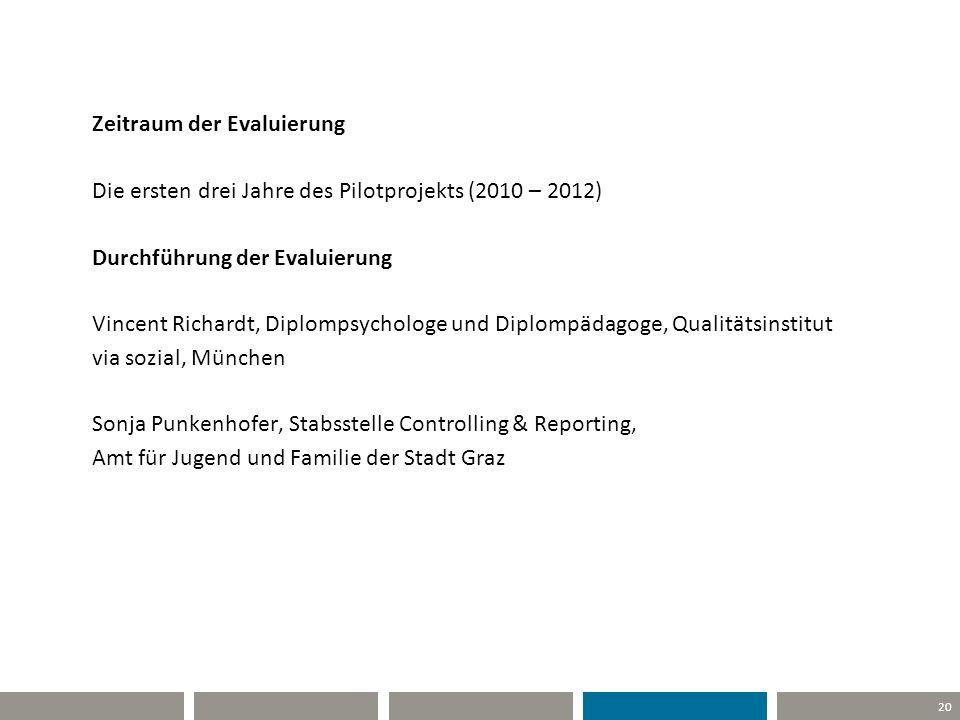 20 Zeitraum der Evaluierung Die ersten drei Jahre des Pilotprojekts (2010 – 2012) Durchführung der Evaluierung Vincent Richardt, Diplompsychologe und