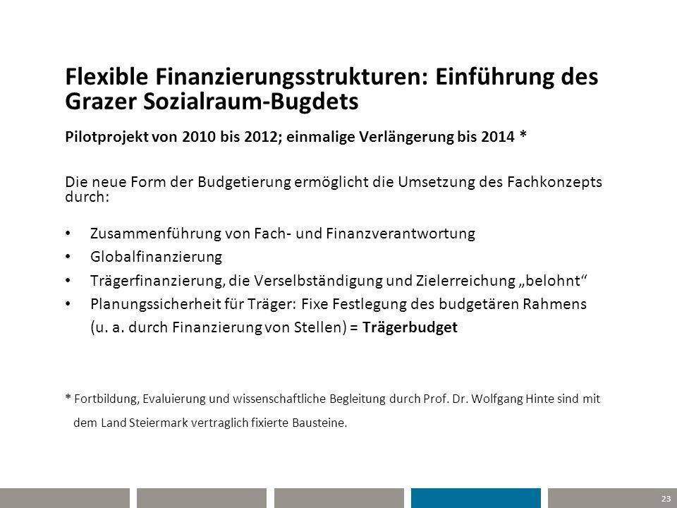 23 Flexible Finanzierungsstrukturen: Einführung des Grazer Sozialraum-Bugdets Pilotprojekt von 2010 bis 2012; einmalige Verlängerung bis 2014 * Die ne