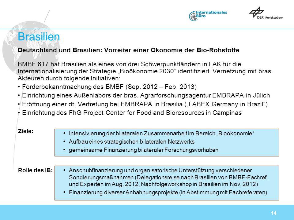 14 Anschubfinanzierung und organisatorische Unterstützung verschiedener Sondierungsmaßnahmen (Delegationsreise nach Brasilien von BMBF-Fachref.