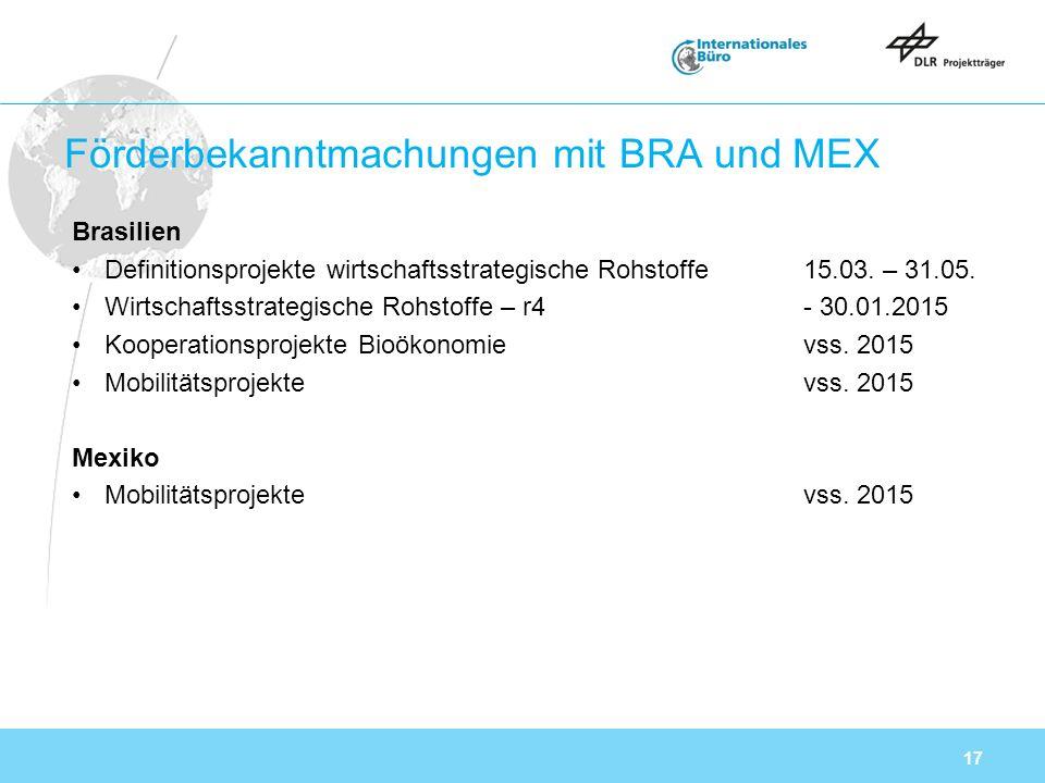 17 Förderbekanntmachungen mit BRA und MEX Brasilien Definitionsprojekte wirtschaftsstrategische Rohstoffe 15.03.