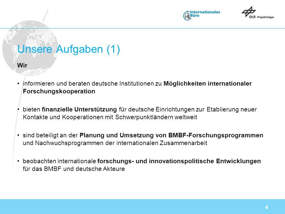 4 Unsere Aufgaben (1) Wir informieren und beraten deutsche Institutionen zu Möglichkeiten internationaler Forschungskooperation bieten finanzielle Unterstützung für deutsche Einrichtungen zur Etablierung neuer Kontakte und Kooperationen mit Schwerpunktländern weltweit sind beteiligt an der Planung und Umsetzung von BMBF-Forschungsprogrammen und Nachwuchsprogrammen der internationalen Zusammenarbeit beobachten internationale forschungs- und innovationspolitische Entwicklungen für das BMBF und deutsche Akteure