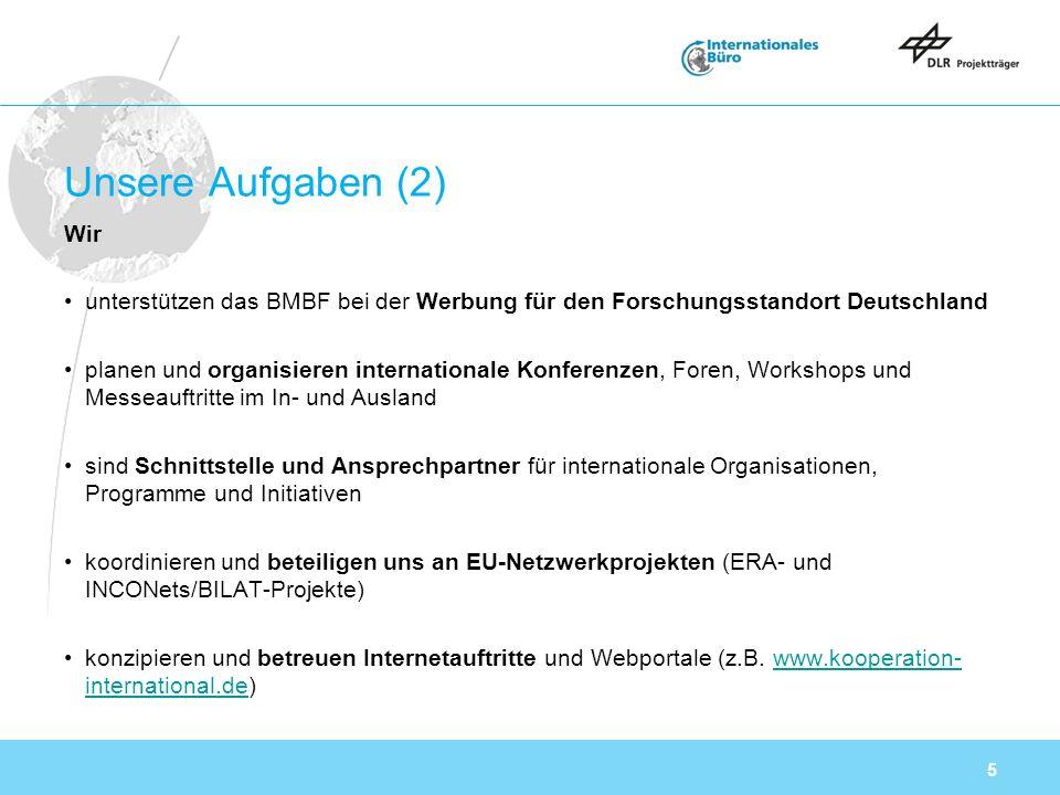 5 Unsere Aufgaben (2) Wir unterstützen das BMBF bei der Werbung für den Forschungsstandort Deutschland planen und organisieren internationale Konferenzen, Foren, Workshops und Messeauftritte im In- und Ausland sind Schnittstelle und Ansprechpartner für internationale Organisationen, Programme und Initiativen koordinieren und beteiligen uns an EU-Netzwerkprojekten (ERA- und INCONets/BILAT-Projekte) konzipieren und betreuen Internetauftritte und Webportale (z.B.