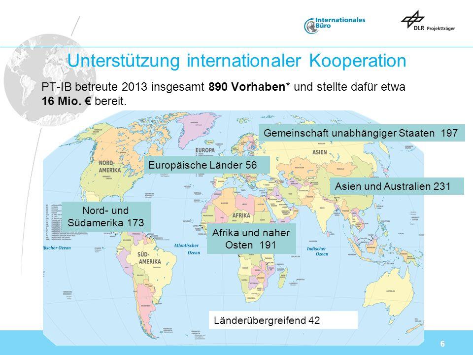 6 Unterstützung internationaler Kooperation PT-IB betreute 2013 insgesamt 890 Vorhaben* und stellte dafür etwa 16 Mio.
