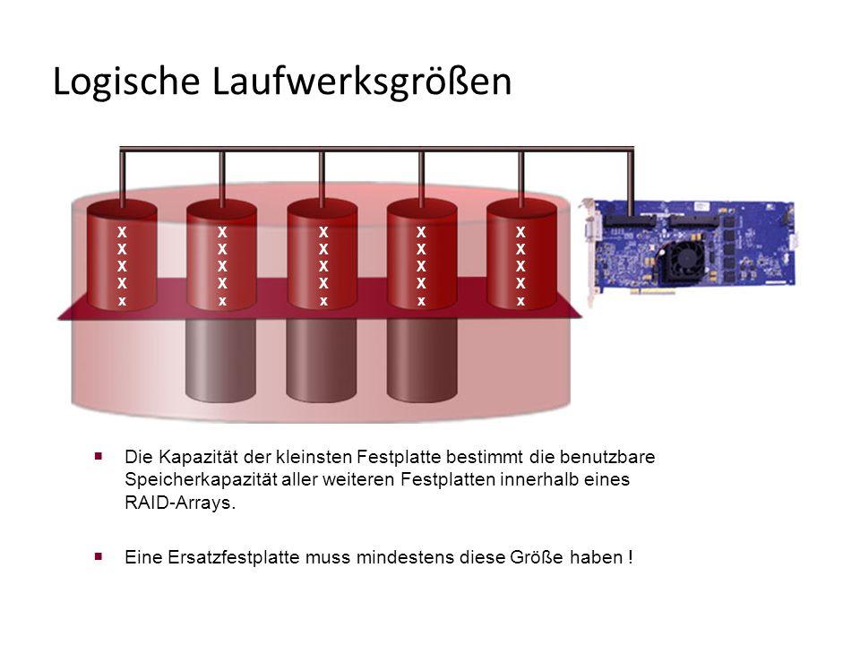 Die Kapazität der kleinsten Festplatte bestimmt die benutzbare Speicherkapazität aller weiteren Festplatten innerhalb eines RAID-Arrays.