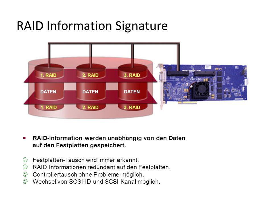  RAID-Information werden unabhängig von den Daten auf den Festplatten gespeichert.