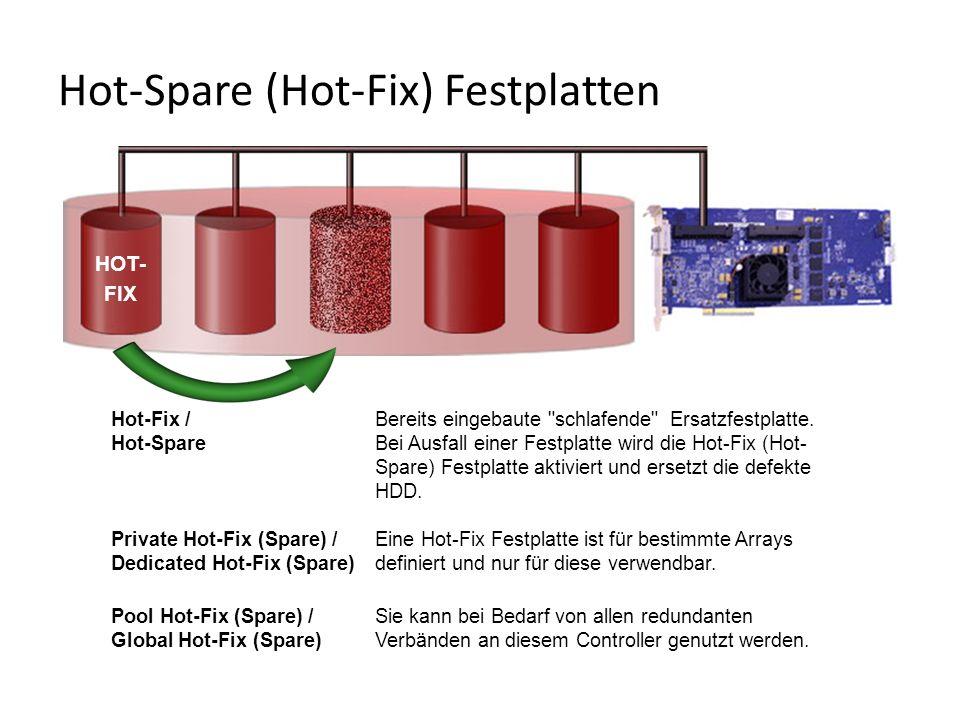Hot-Fix /Bereits eingebaute schlafende Ersatzfestplatte.