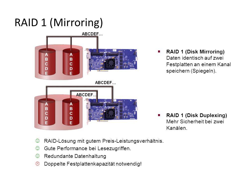 RAID 1 (Disk Mirroring) Daten identisch auf zwei Festplatten an einem Kanal speichern (Spiegeln).