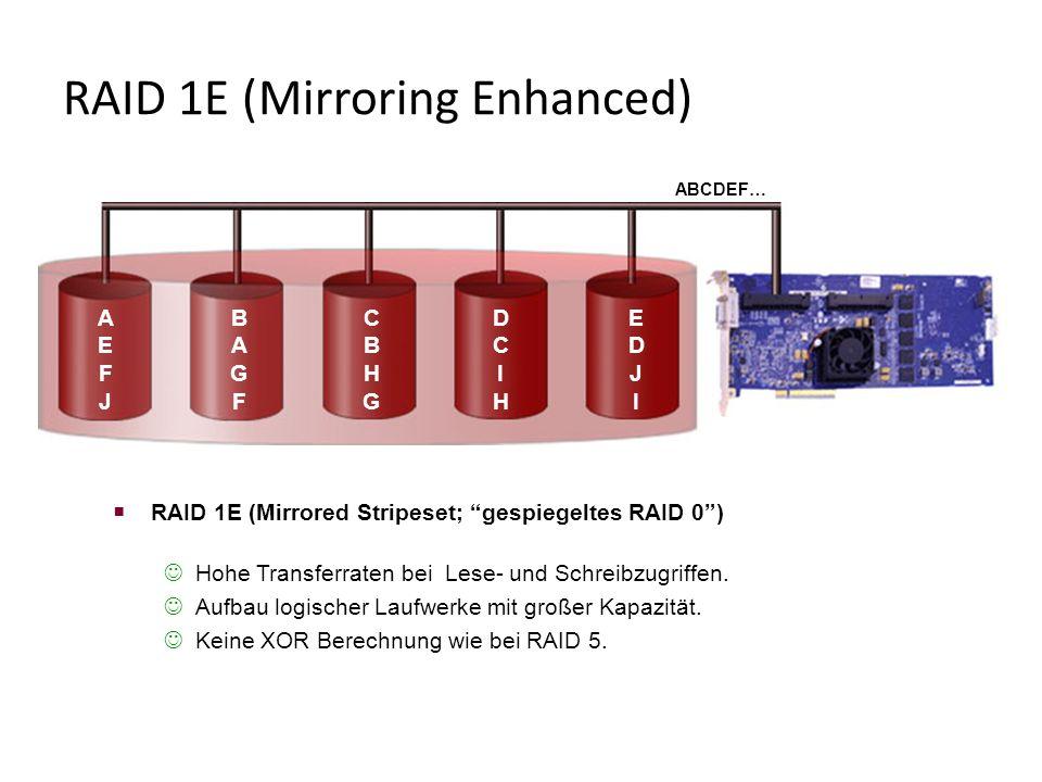  RAID 1E (Mirrored Stripeset; gespiegeltes RAID 0 ) Hohe Transferraten bei Lese- und Schreibzugriffen.