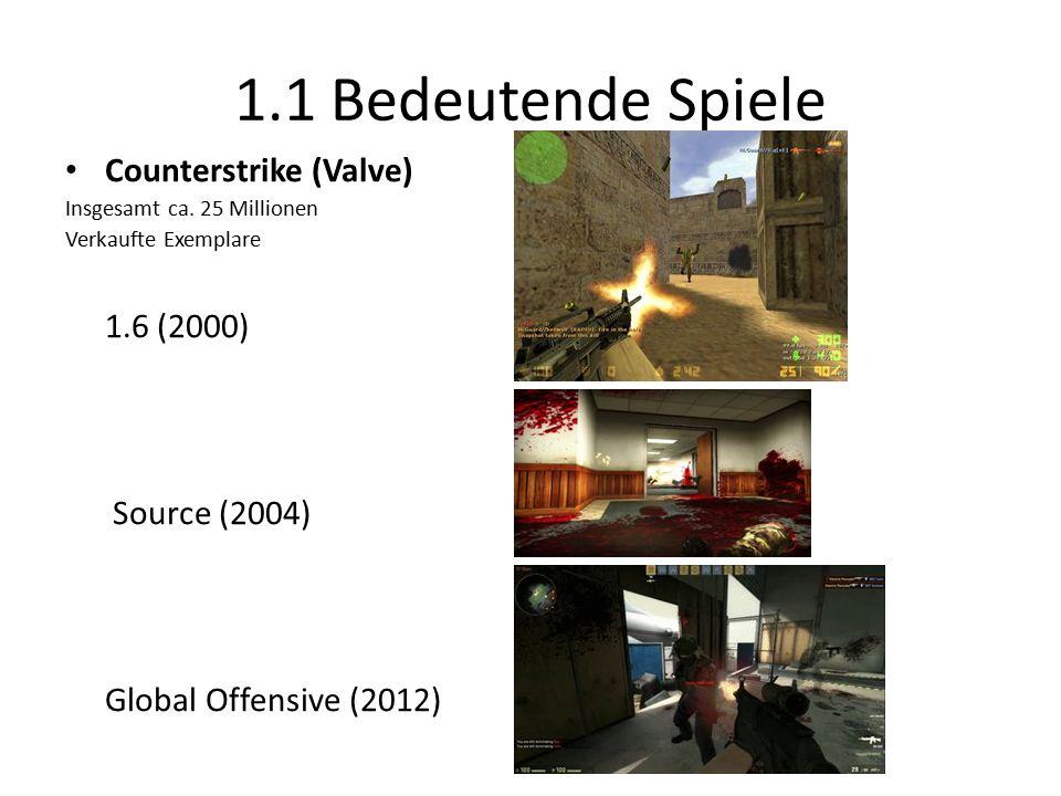 1.1 Bedeutende Spiele Counterstrike (Valve) Insgesamt ca. 25 Millionen Verkaufte Exemplare 1.6 (2000) Source (2004) Global Offensive (2012)