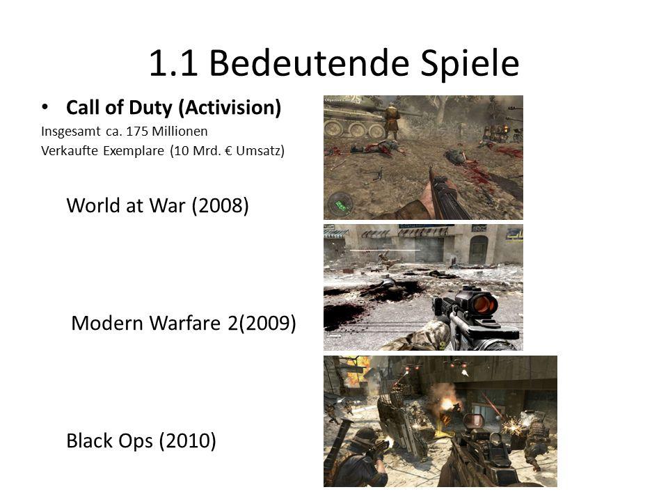 1.1 Bedeutende Spiele Call of Duty (Activision) Insgesamt ca. 175 Millionen Verkaufte Exemplare (10 Mrd. € Umsatz) World at War (2008) Modern Warfare