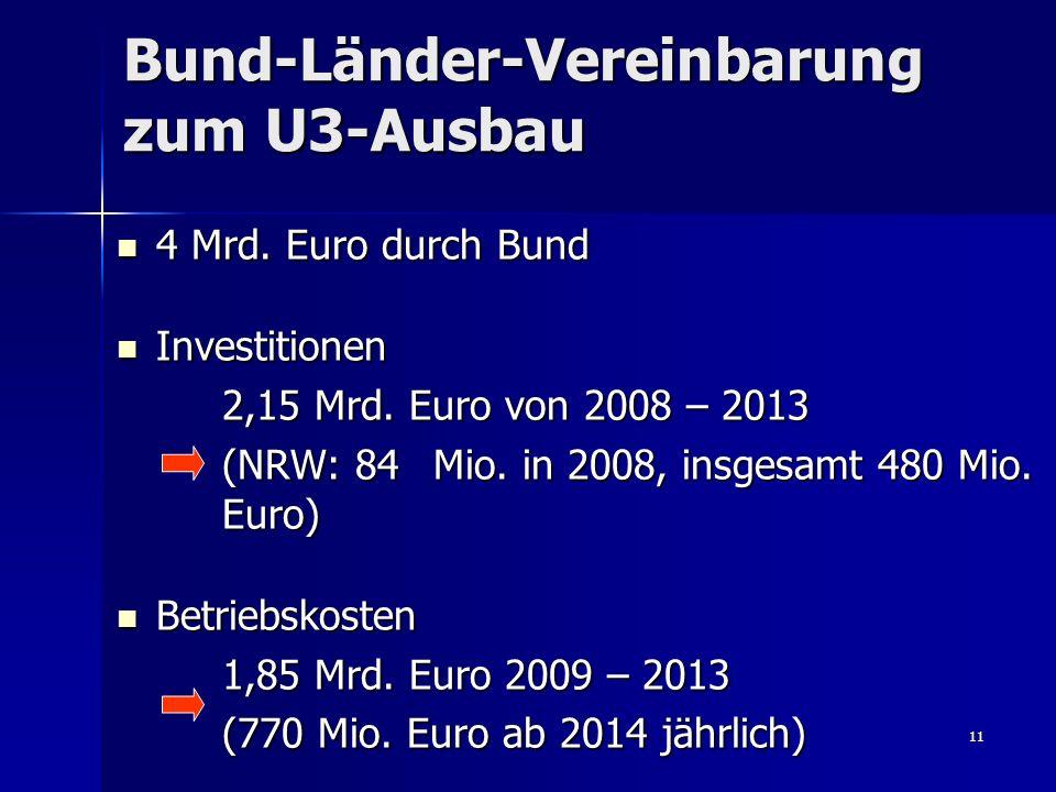11 Bund-Länder-Vereinbarung zum U3-Ausbau 4 Mrd. Euro durch Bund 4 Mrd.
